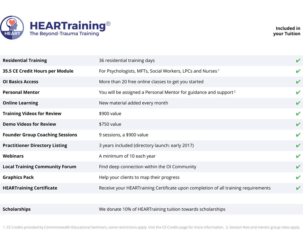 HEARTraining Value