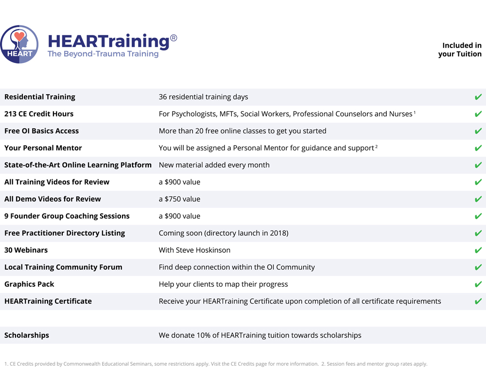 HEARTraining value