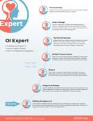 OI Expert Map