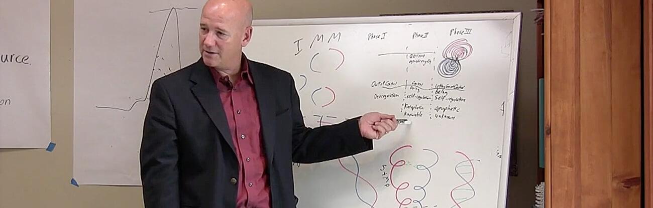Requirements OI Expert Master Class Program