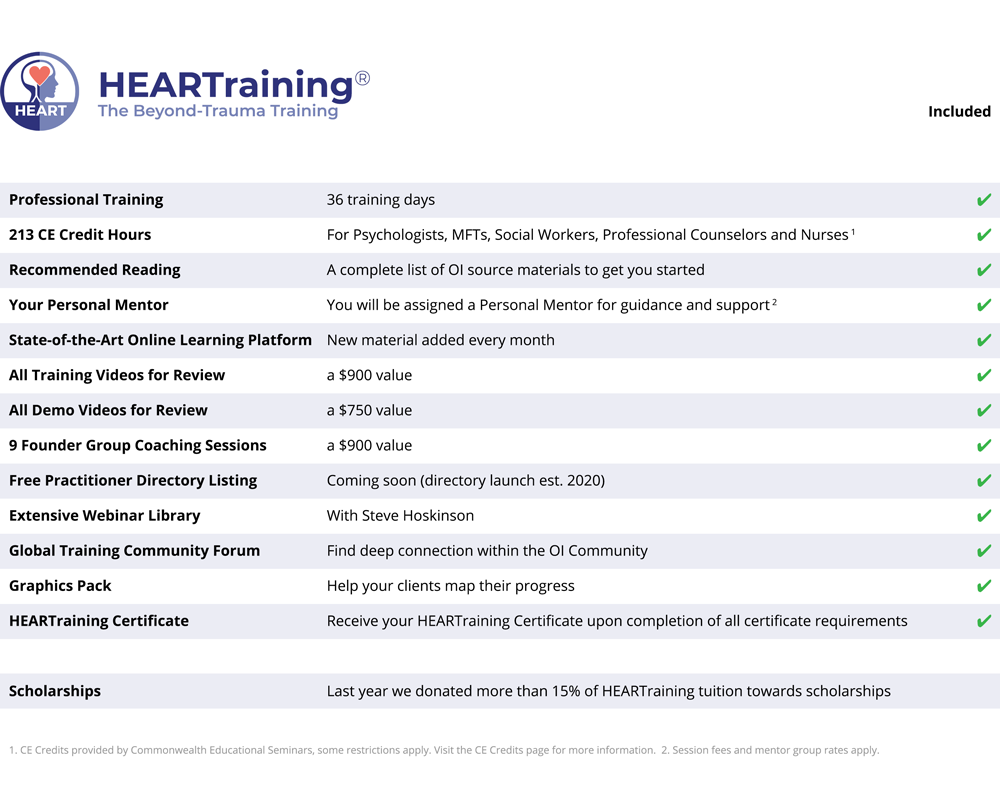 HeartTraining Value for Website