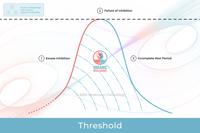 Threshold Organic Intelligence
